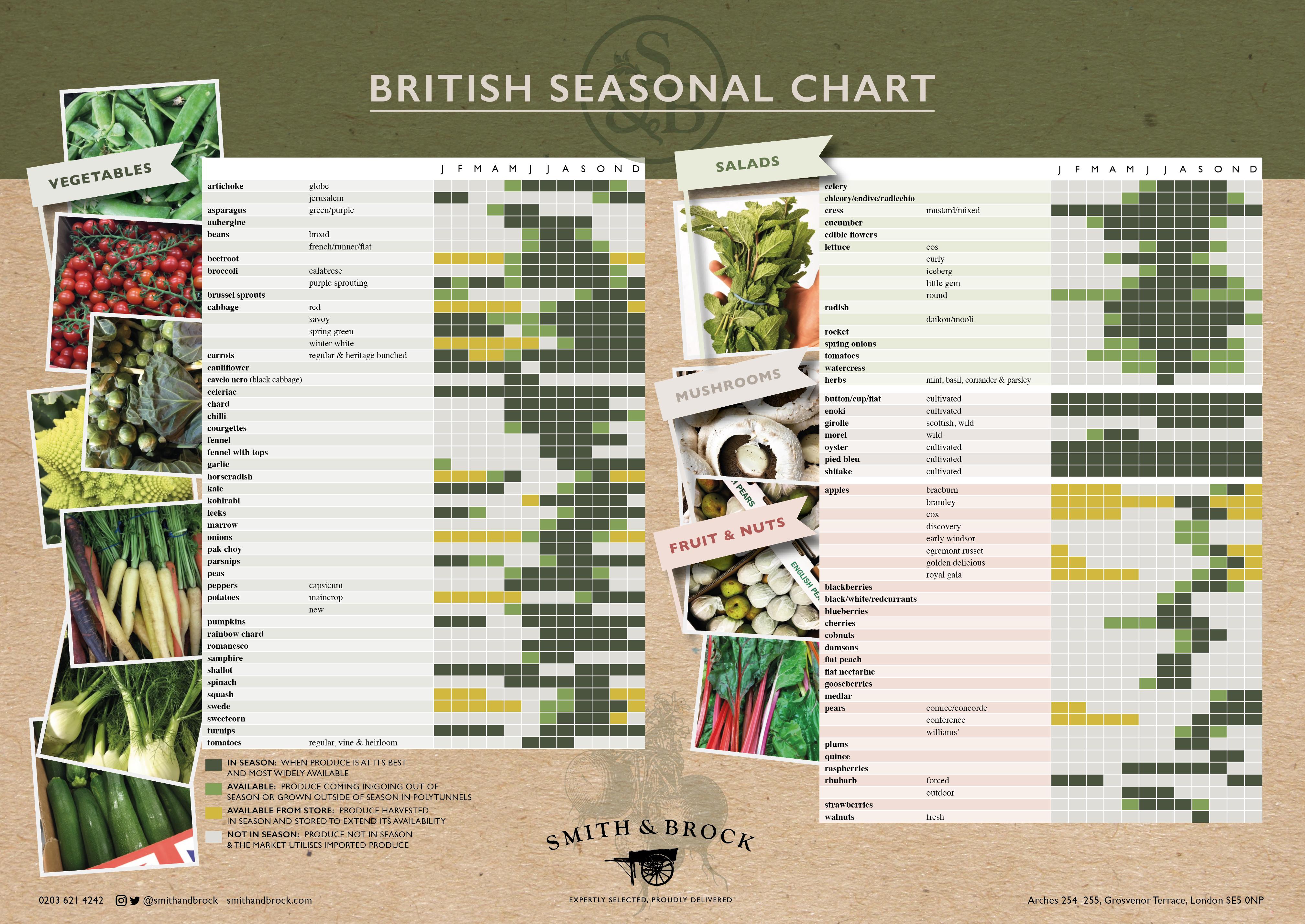 Smith & Brock seasonal fruit veg chart